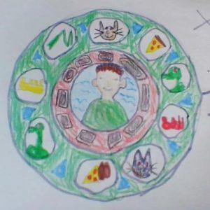 Decorative circle